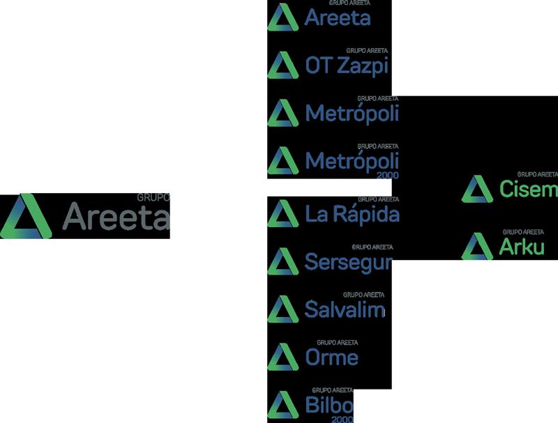 Marcas del Grupo Areeta